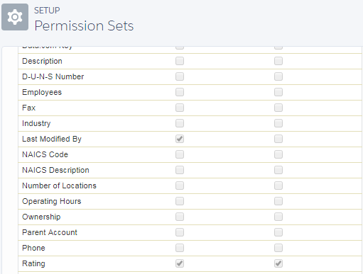 'Rating' Permission Set, Account object, Rating field settings